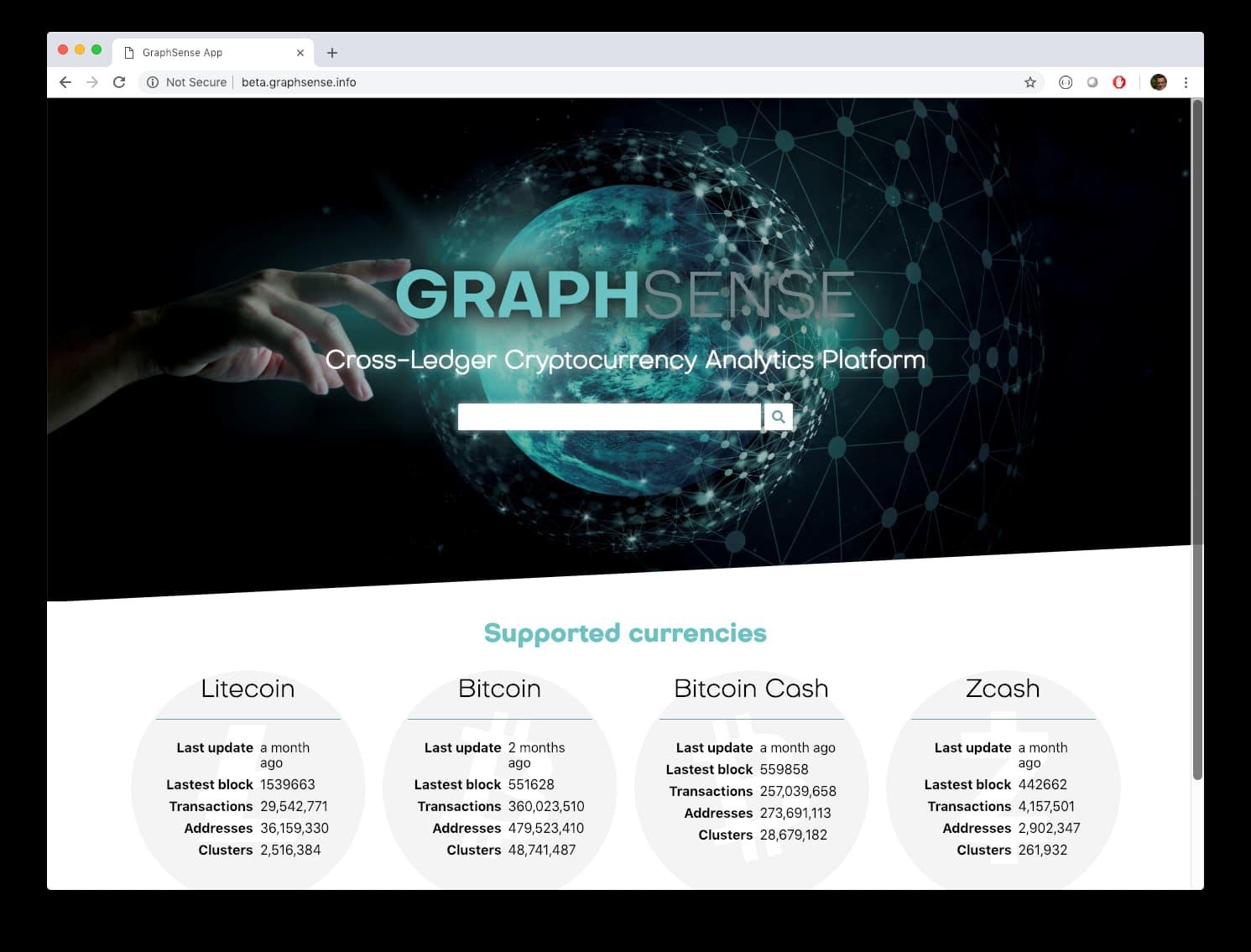 bitcoin analytics platforma