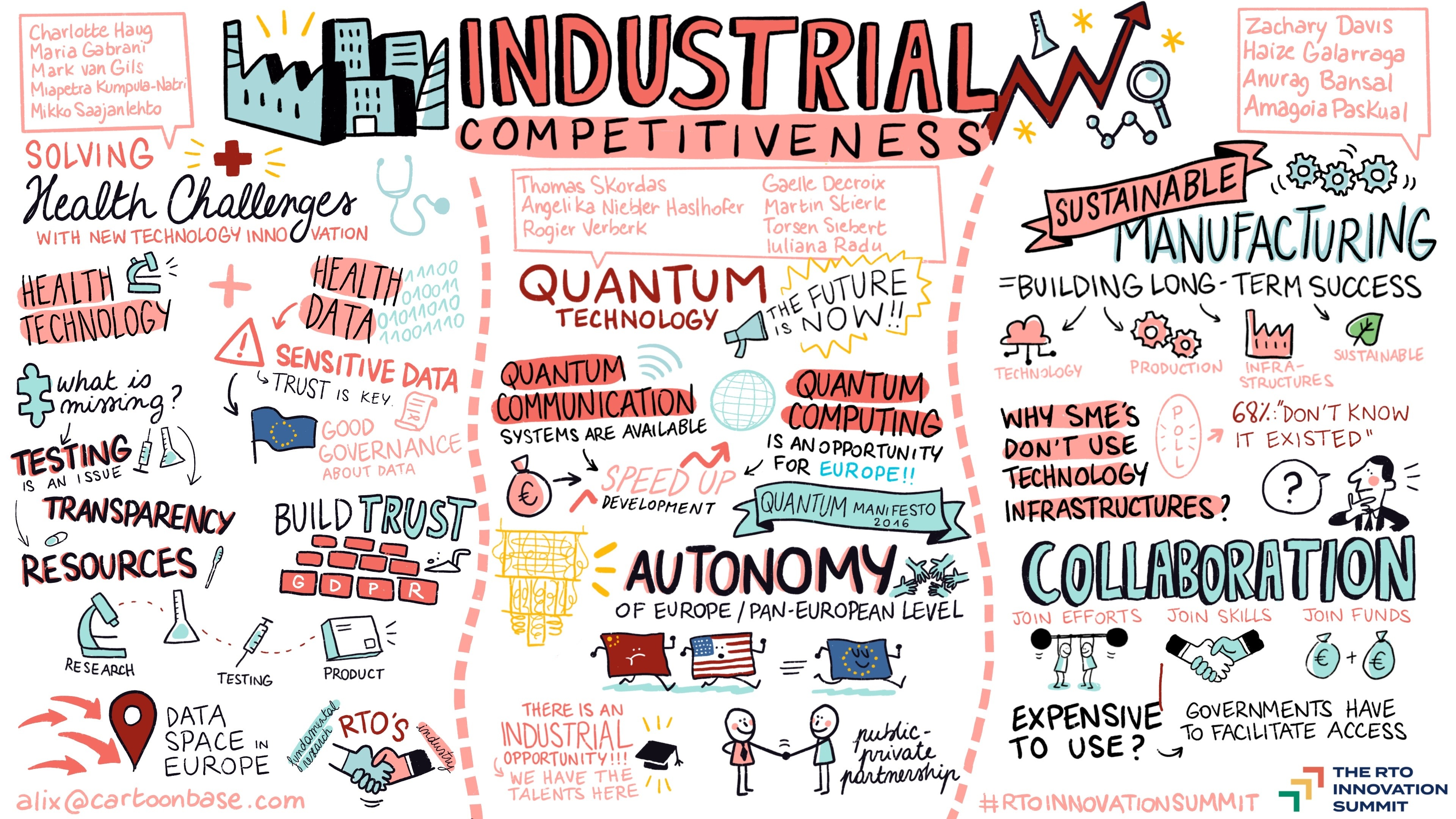 Industrial Competitiveness illustration